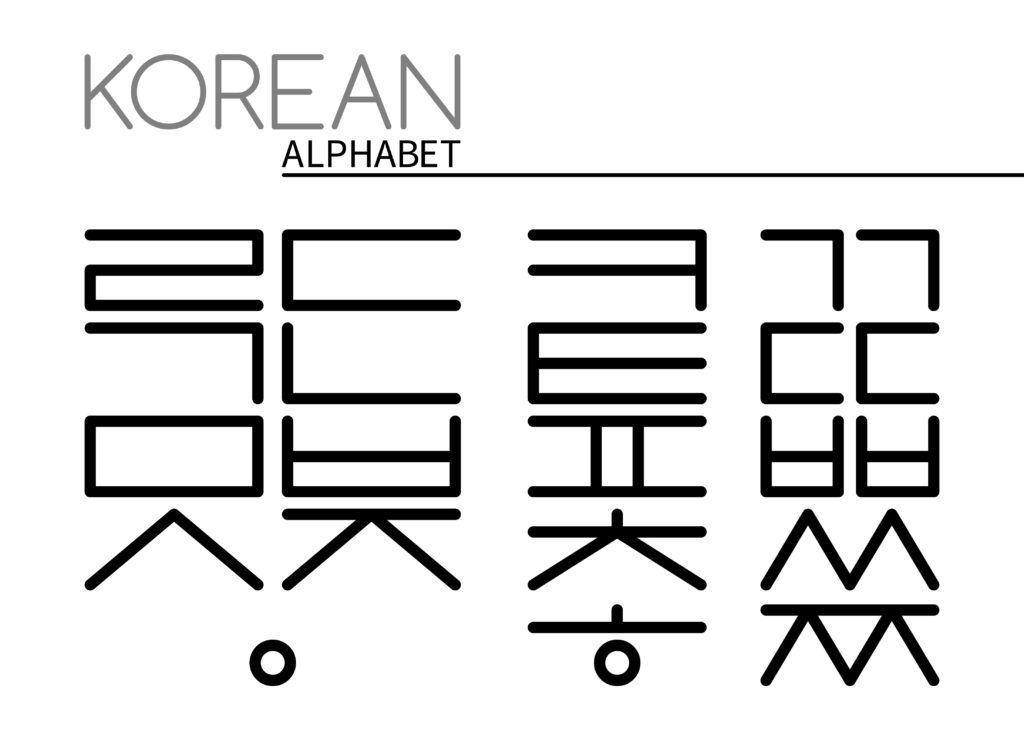 Learning Korean language with Grammar and Phonetics can be quite fascinating
